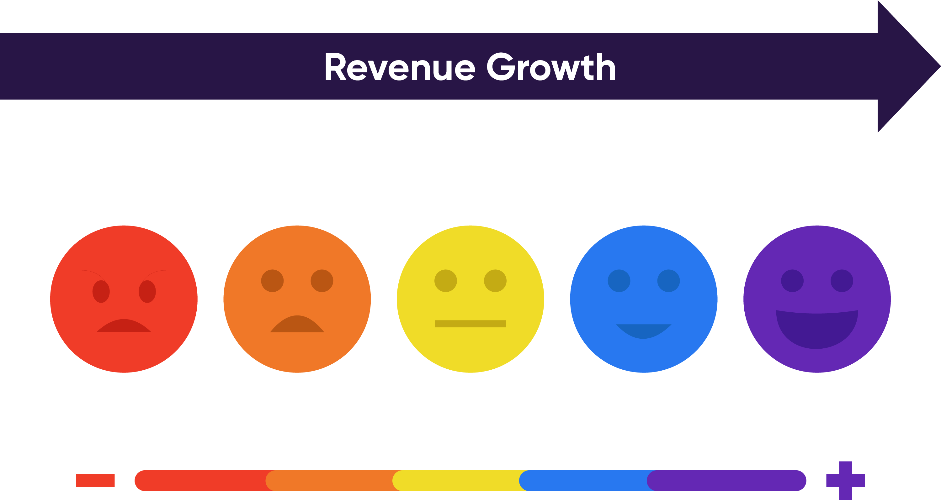 Revenue growth with Product Information Management (PIM) - Pimcore