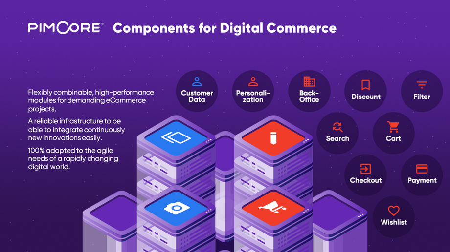 The framework includes open-source components and microservices for often needed eCommerce functionalities.